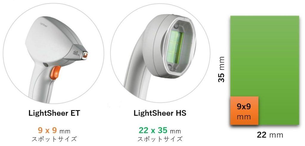 ライトシェアデュエット照射口サイズ