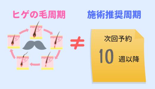 【基礎知識】ヒゲの毛周期について ~レーザー脱毛の照射間隔との関係は?~
